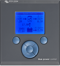 Plošča Blue Power Panel